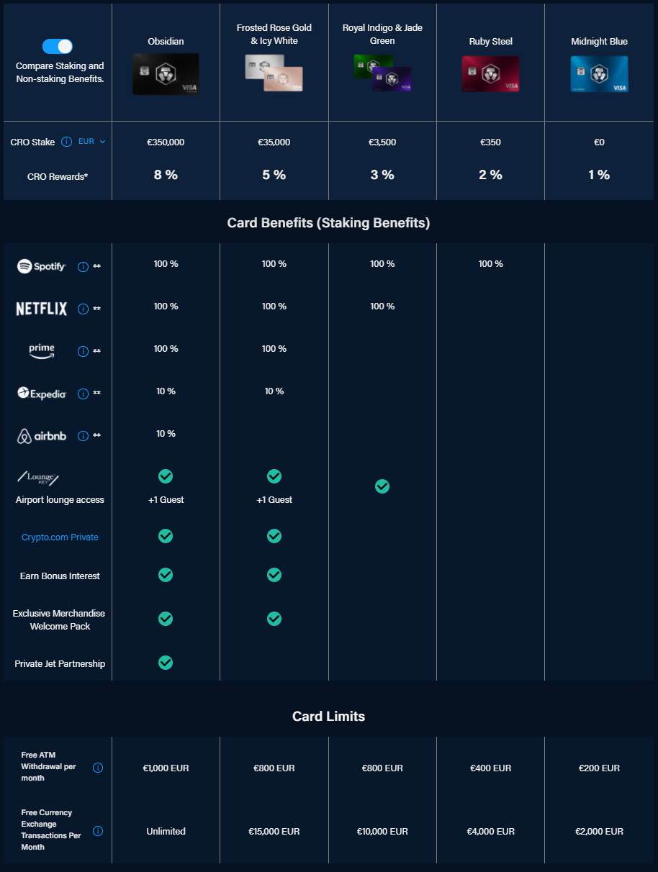 crypto-com-kort-sammenligning